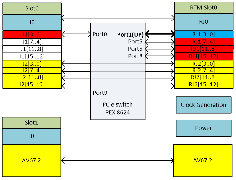 VPB601 Block Diagram