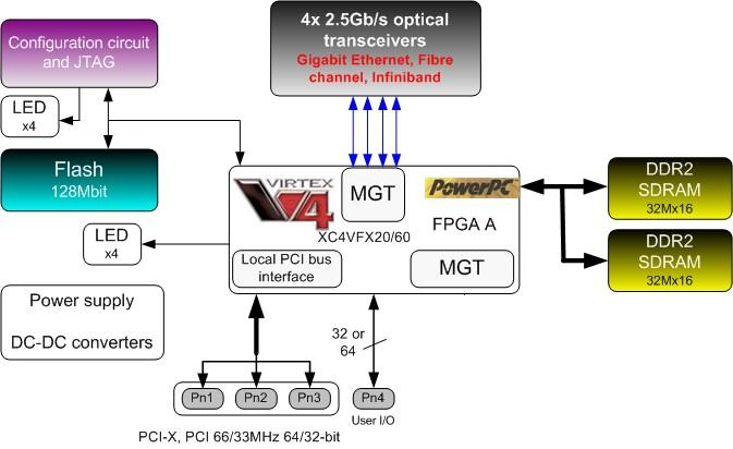 optical fiber communication block diagram ireleast info optical fiber communication block diagram the wiring diagram wiring block