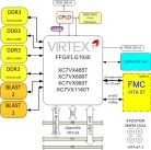 VP780 Block Diagram